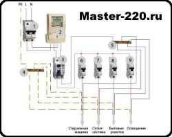 Обслуживание электрики многоквартирного дома
